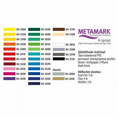 Skyltvinyl - Matt - M4 3-5 år - Metamark